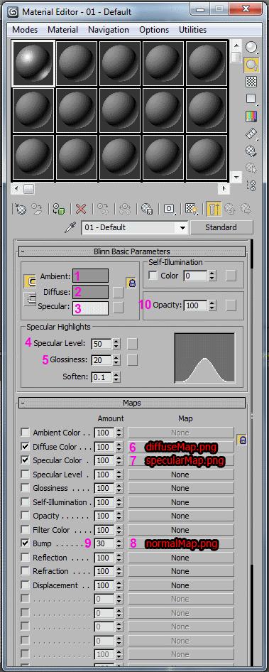 GDN {GIANTS Developer Network}
